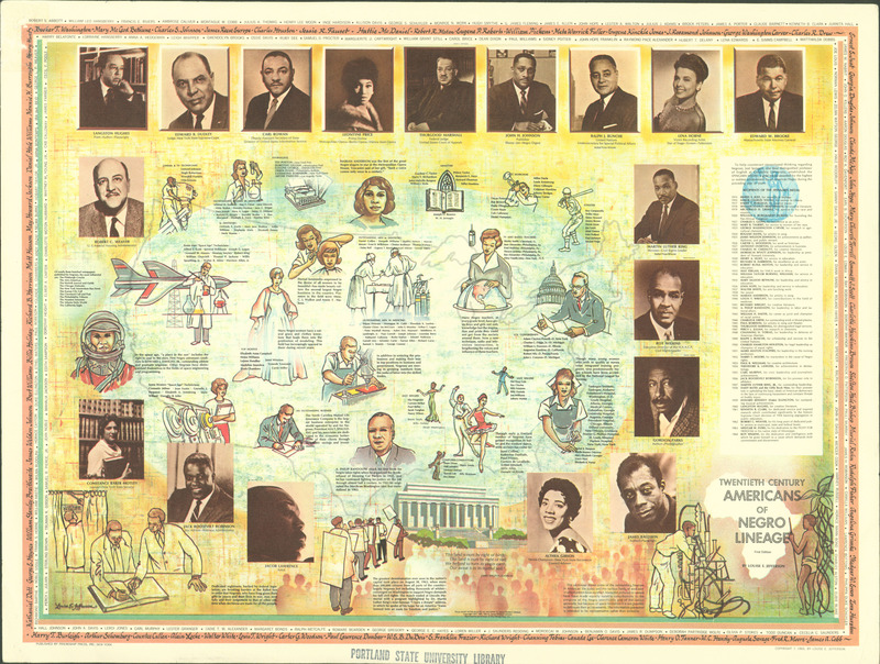 20th Century Americans of Negro Lineage
