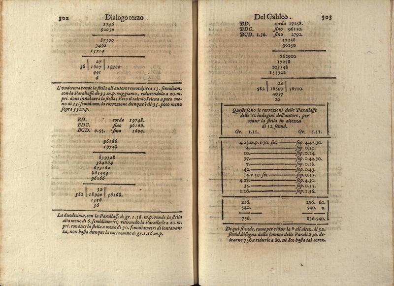 Dialogo terzo, p. 302-3, Dialogo di Galileo Galilei, 1632